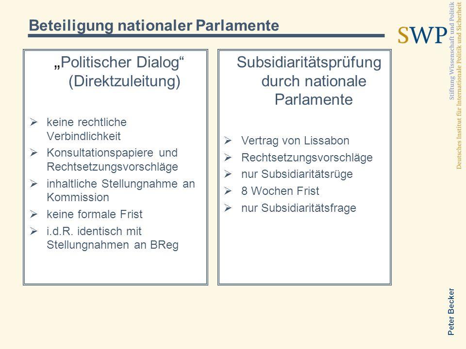 Beteiligung nationaler Parlamente
