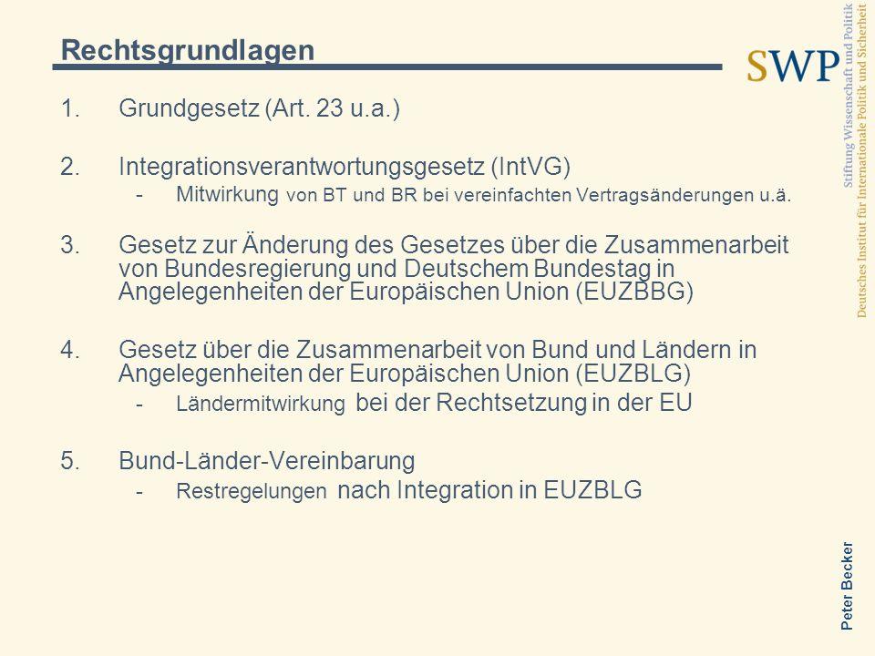 Rechtsgrundlagen Grundgesetz (Art. 23 u.a.)