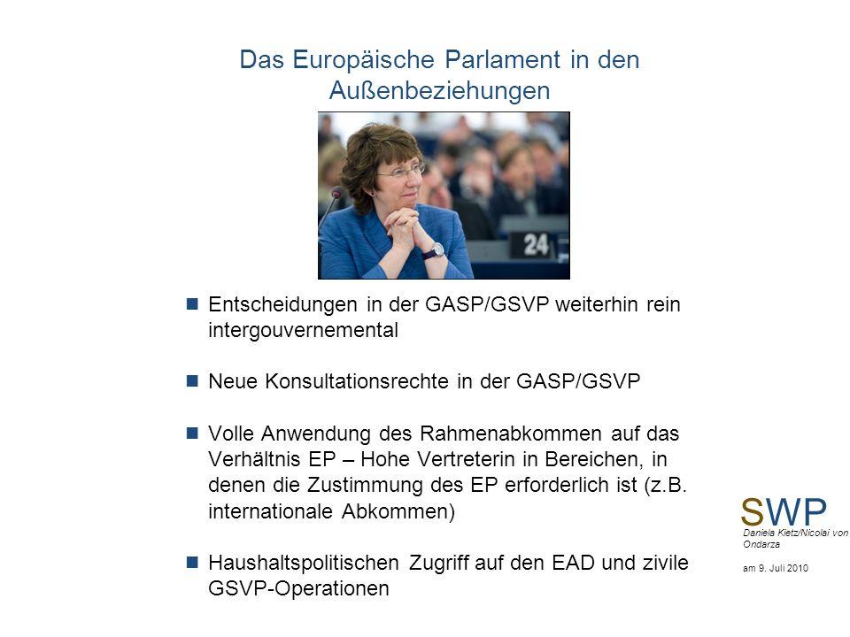 Das Europäische Parlament in den Außenbeziehungen