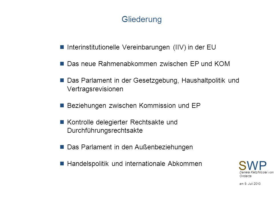 Gliederung Interinstitutionelle Vereinbarungen (IIV) in der EU