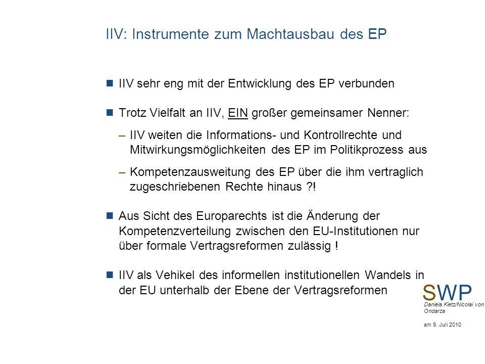 IIV: Instrumente zum Machtausbau des EP