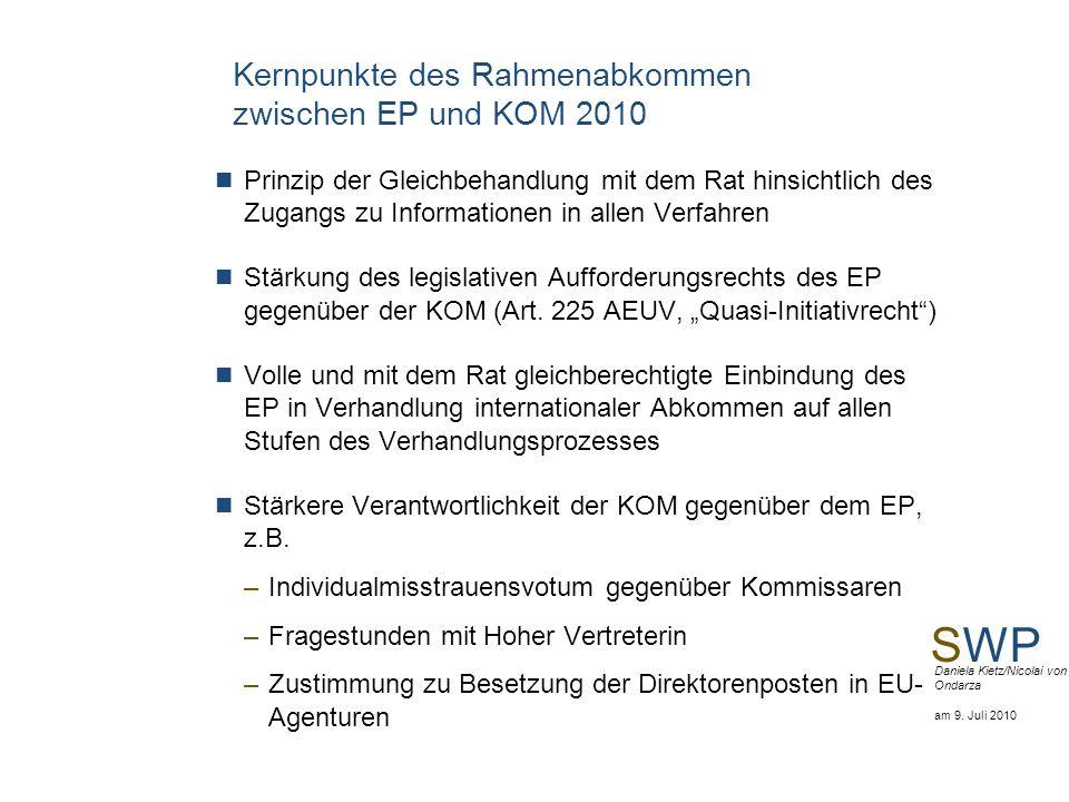 Kernpunkte des Rahmenabkommen zwischen EP und KOM 2010