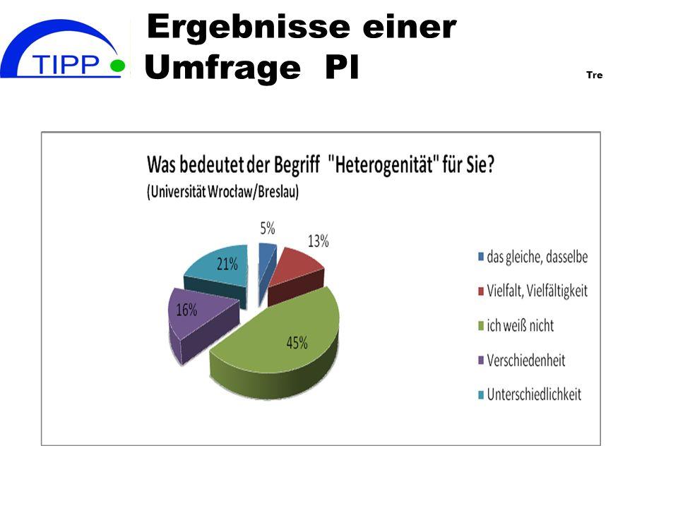 Ergebnisse einer Umfrage Pl Tre