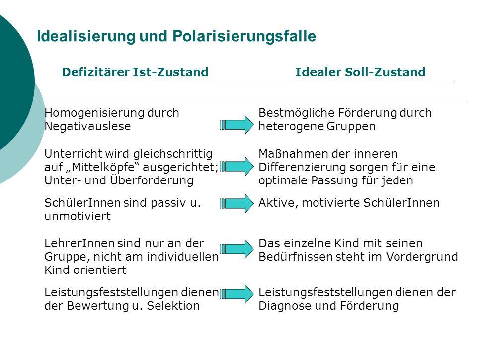 Idealisierung und Polarisierungsfalle