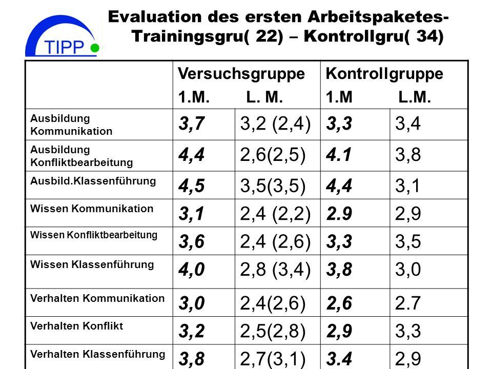 Evaluation des ersten Arbeitspaketes-
