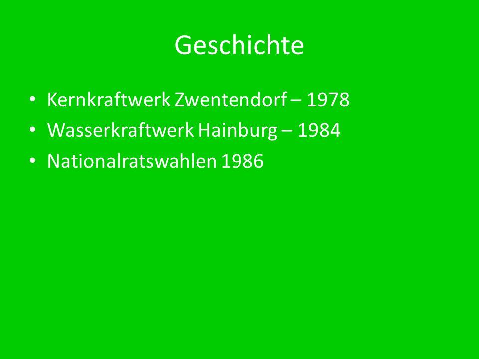 Geschichte Kernkraftwerk Zwentendorf – 1978
