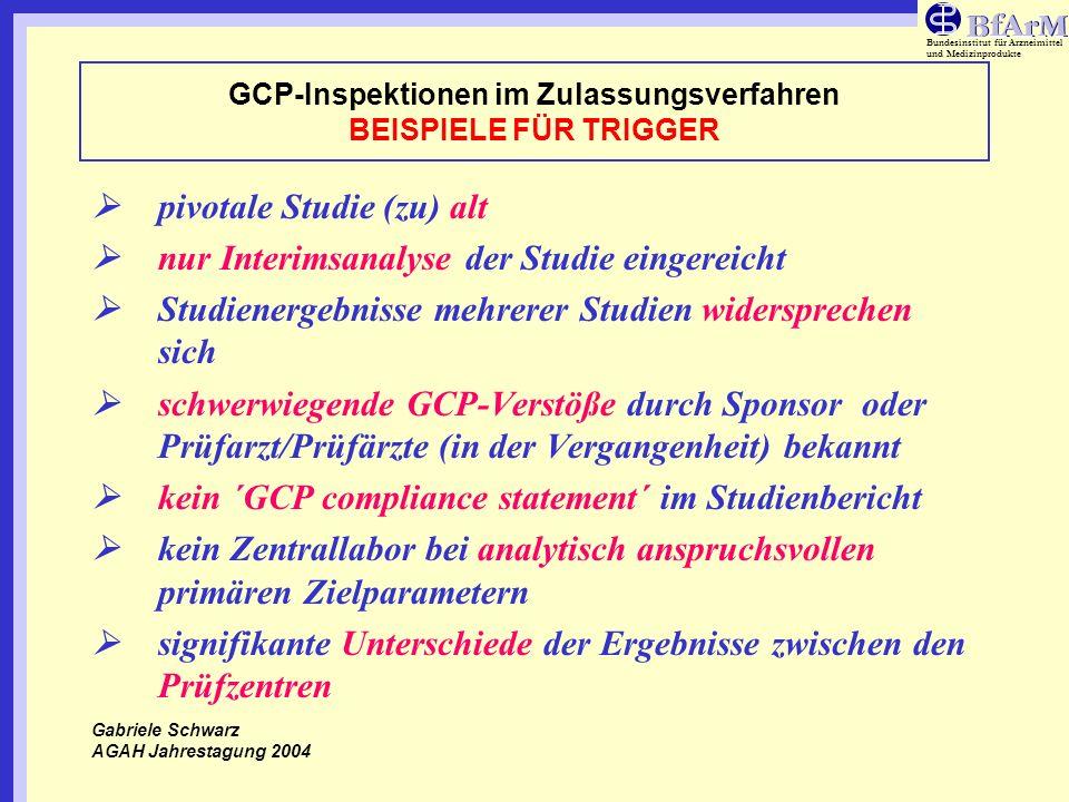 GCP-Inspektionen im Zulassungsverfahren BEISPIELE FÜR TRIGGER