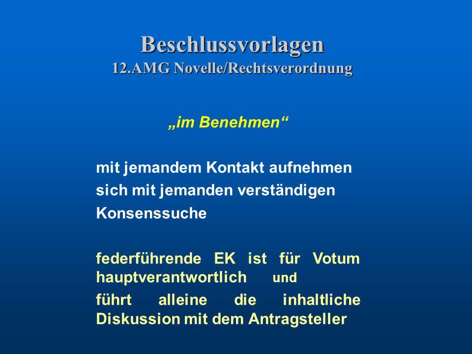 Beschlussvorlagen 12.AMG Novelle/Rechtsverordnung