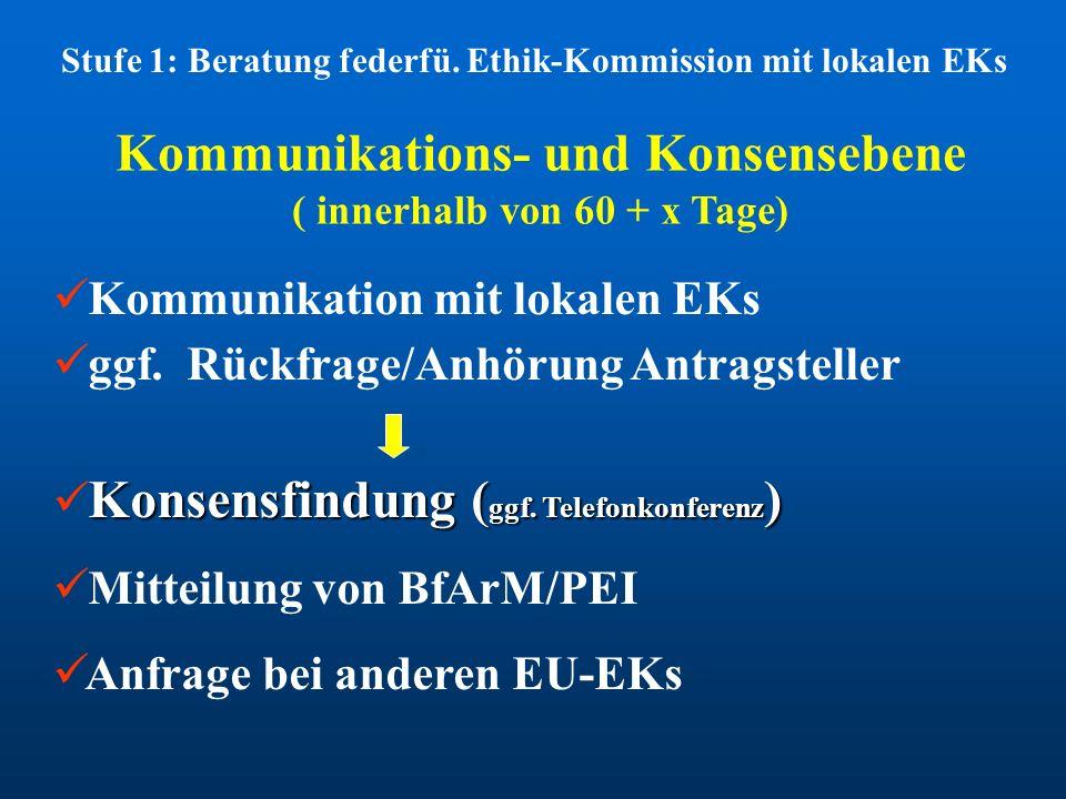 Kommunikations- und Konsensebene ( innerhalb von 60 + x Tage)