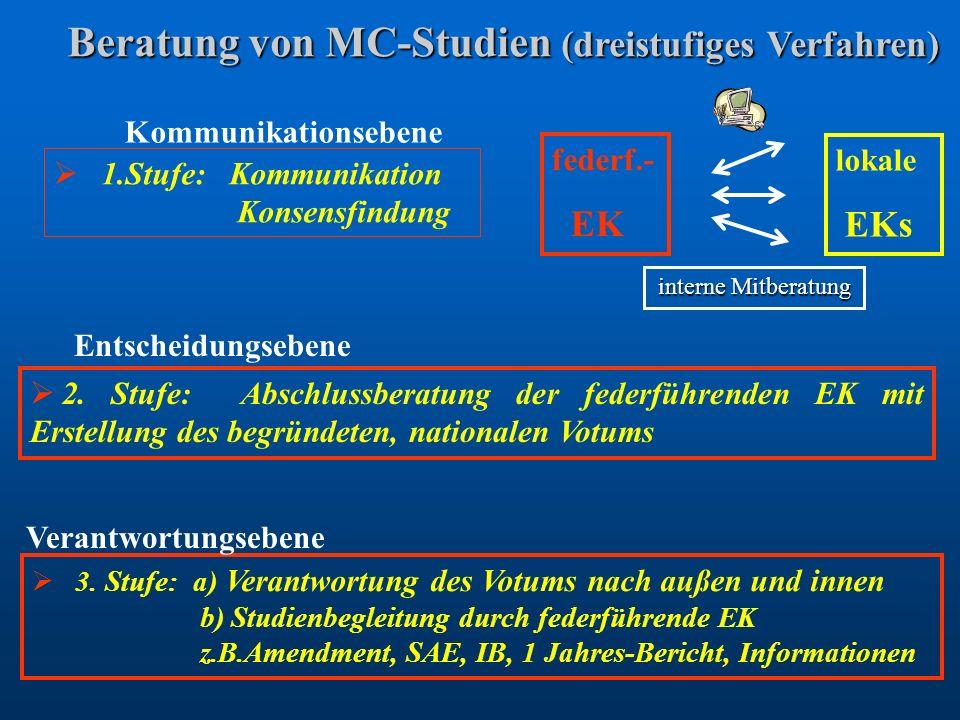 Beratung von MC-Studien (dreistufiges Verfahren)