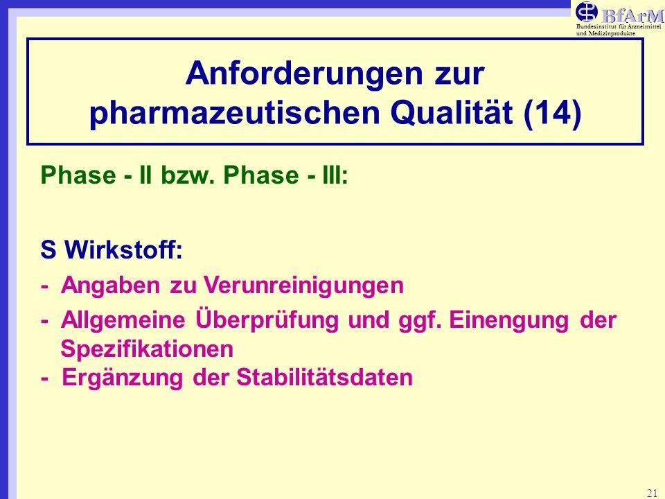 Anforderungen zur pharmazeutischen Qualität (14)