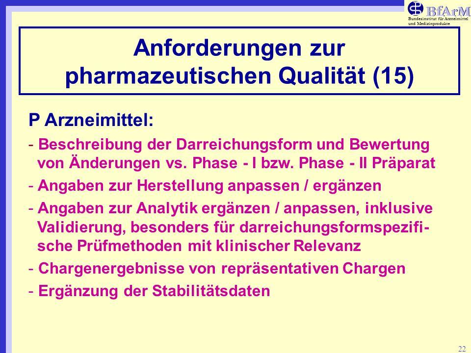 Anforderungen zur pharmazeutischen Qualität (15)