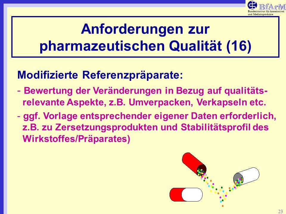 Anforderungen zur pharmazeutischen Qualität (16)