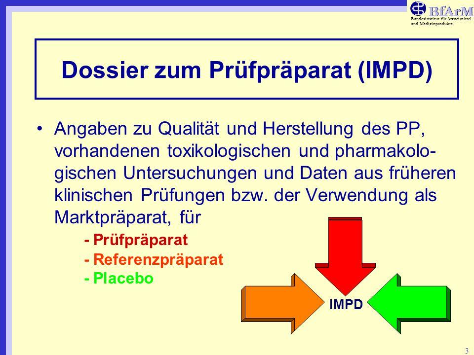 Dossier zum Prüfpräparat (IMPD)