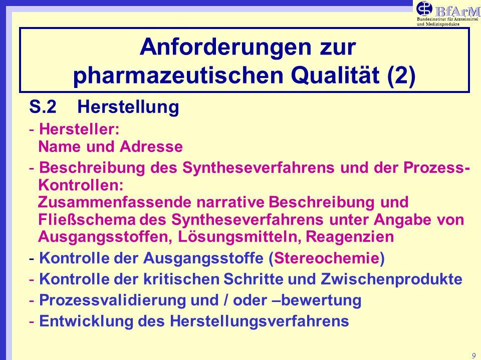 Anforderungen zur pharmazeutischen Qualität (2)