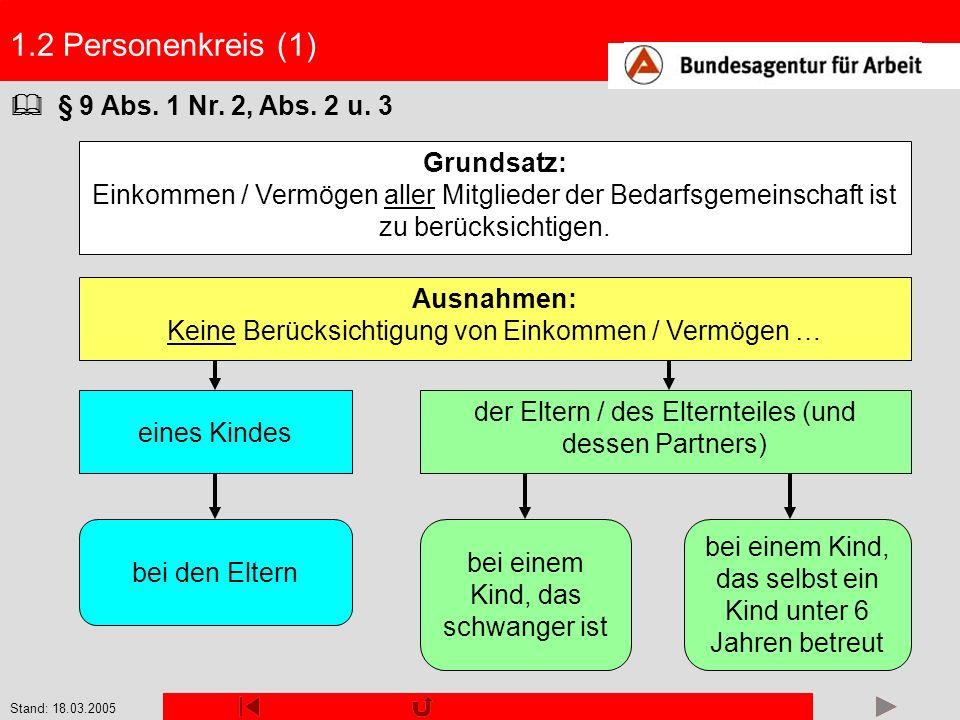 1.2 Personenkreis (1)  § 9 Abs. 1 Nr. 2, Abs. 2 u. 3 Grundsatz:
