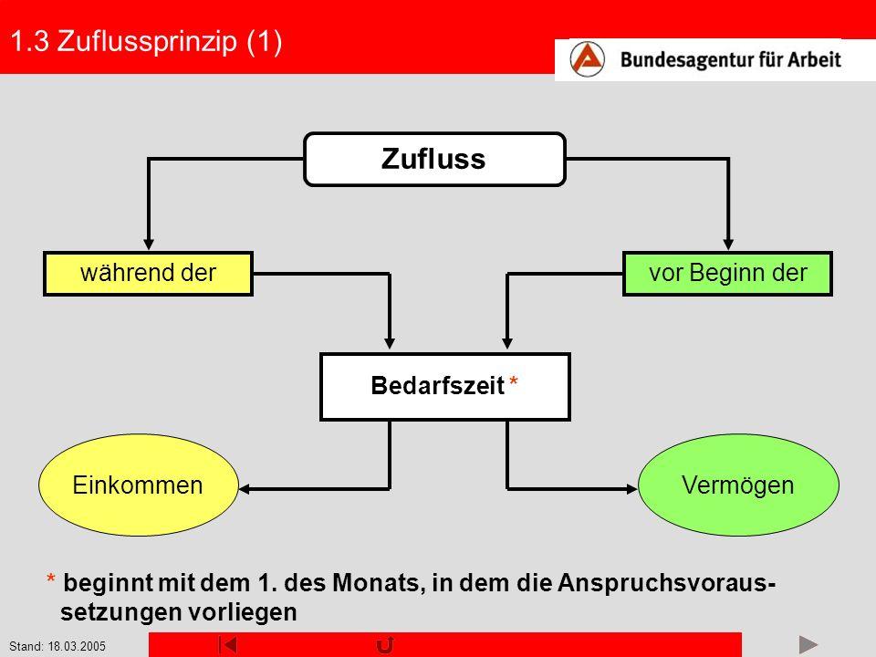 1.3 Zuflussprinzip (1) Zufluss während der vor Beginn der