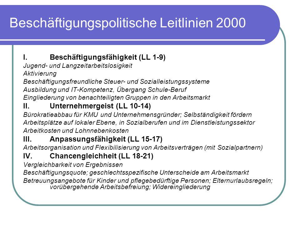 Beschäftigungspolitische Leitlinien 2000
