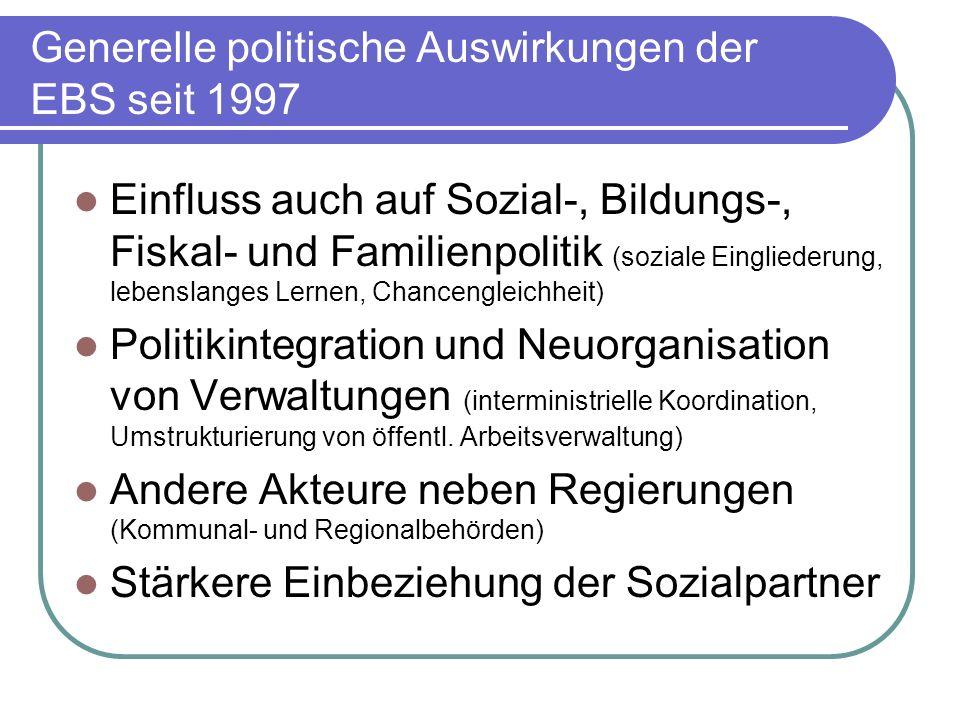 Generelle politische Auswirkungen der EBS seit 1997