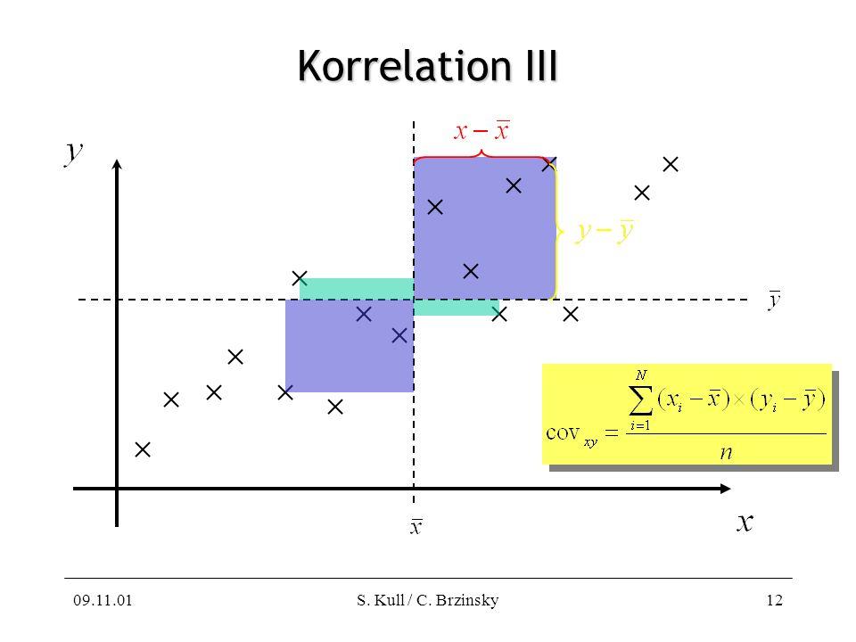 Korrelation III 09.11.01 S. Kull / C. Brzinsky