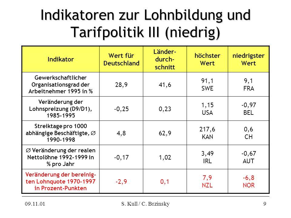 Indikatoren zur Lohnbildung und Tarifpolitik III (niedrig)