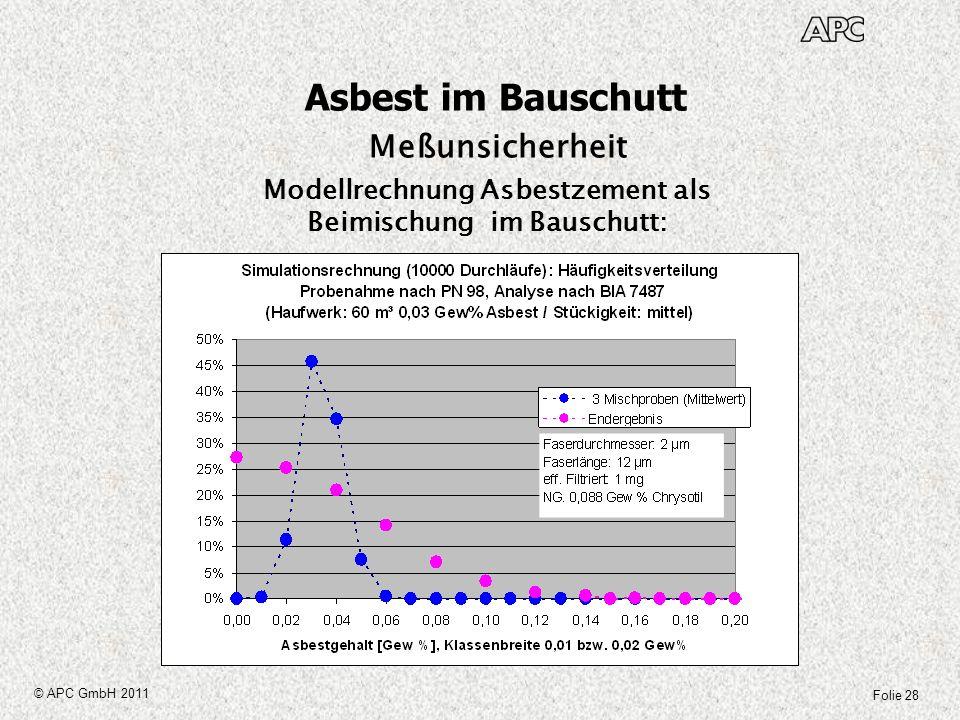 Modellrechnung Asbestzement als Beimischung im Bauschutt: