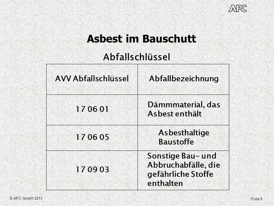 Asbest im Bauschutt Abfallschlüssel AVV Abfallschlüssel