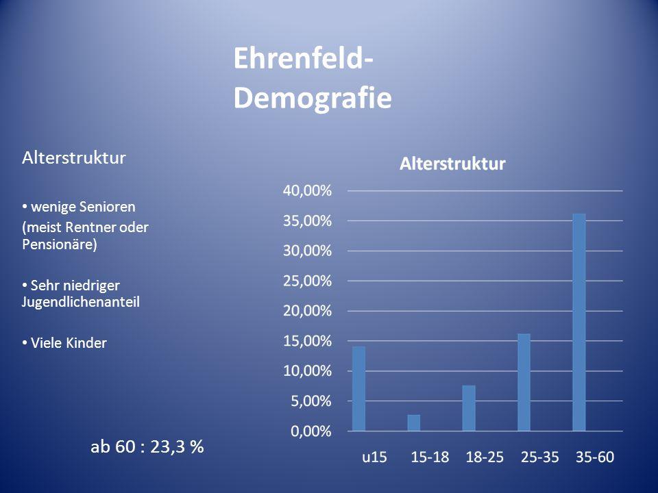 Ehrenfeld-Demografie