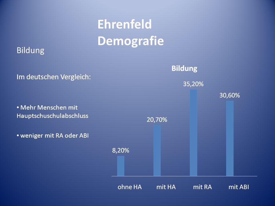 Ehrenfeld Demografie Bildung Im deutschen Vergleich: