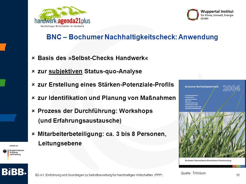 BNC – Bochumer Nachhaltigkeitscheck: Anwendung