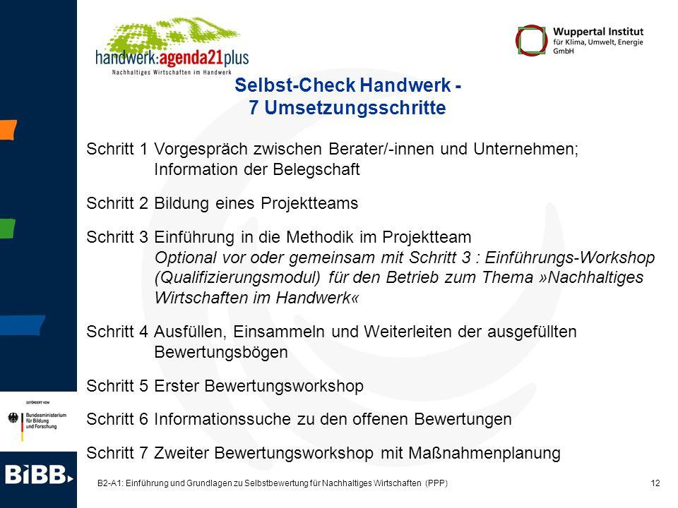 Selbst-Check Handwerk - 7 Umsetzungsschritte