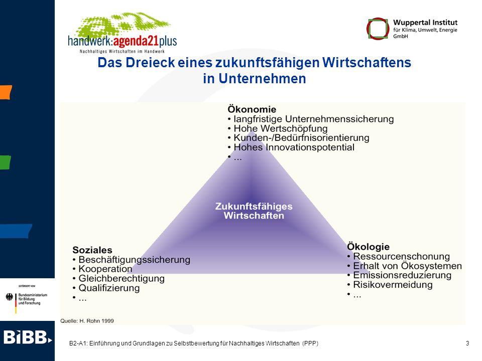 Das Dreieck eines zukunftsfähigen Wirtschaftens in Unternehmen