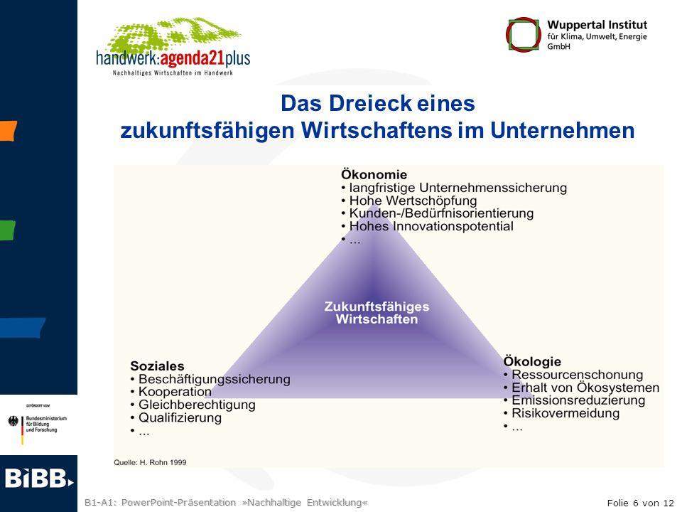 Das Dreieck eines zukunftsfähigen Wirtschaftens im Unternehmen