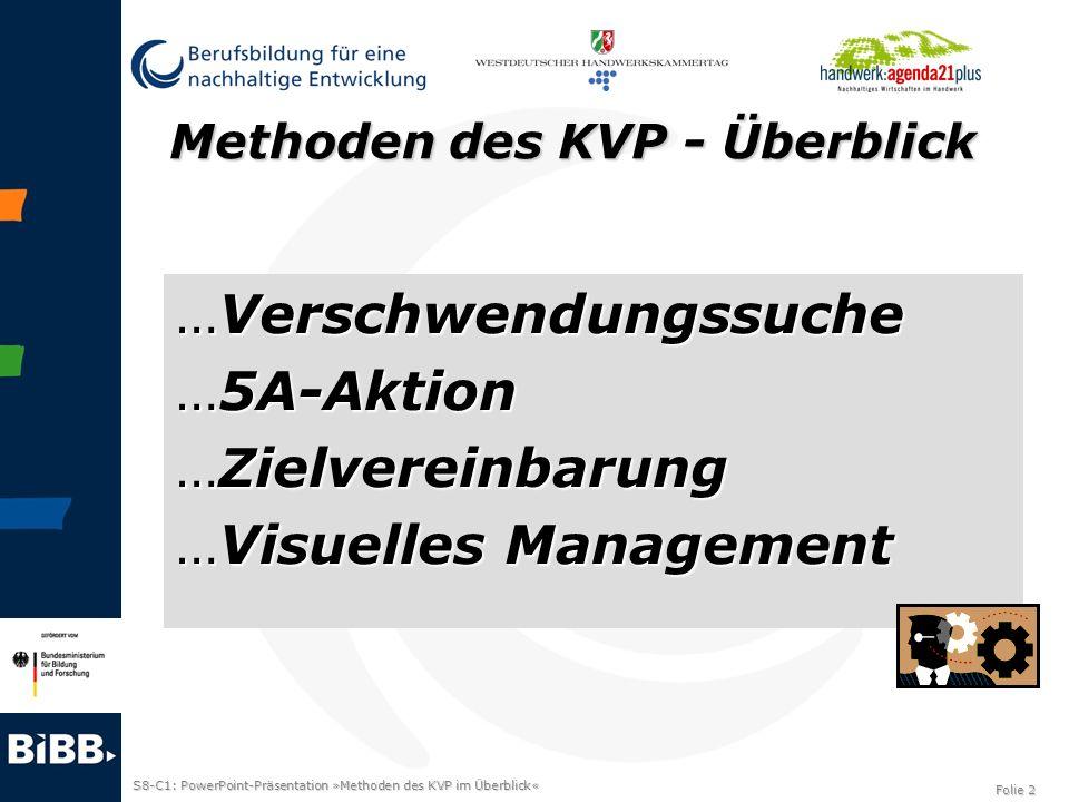 Methoden des KVP - Überblick