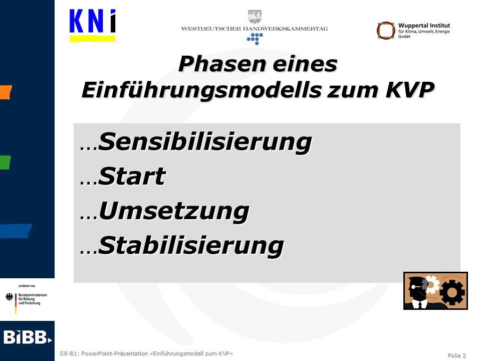 Phasen eines Einführungsmodells zum KVP