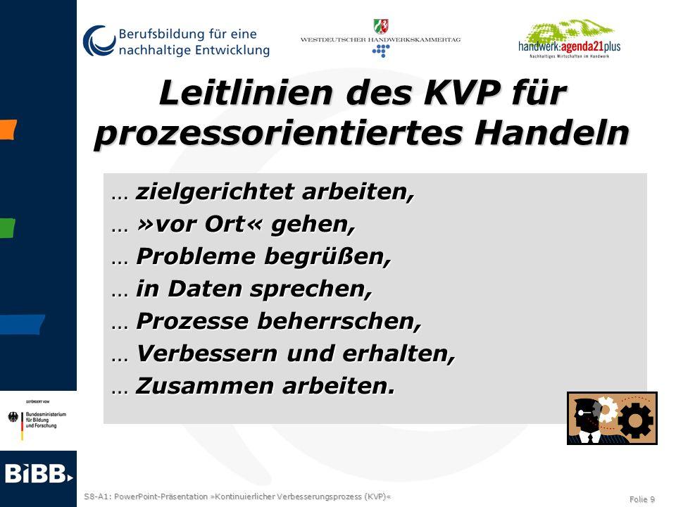 Leitlinien des KVP für prozessorientiertes Handeln