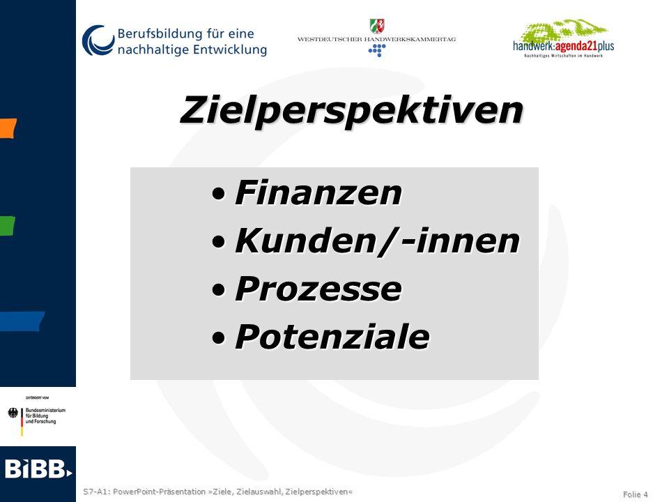 Zielperspektiven Finanzen Kunden/-innen Prozesse Potenziale