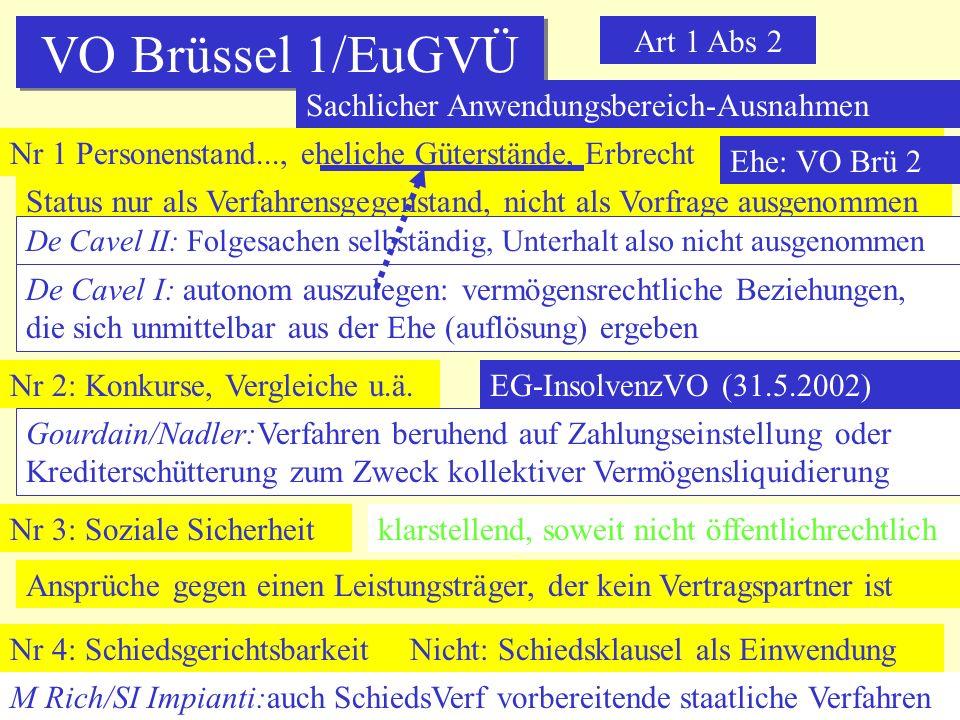 VO Brüssel 1/EuGVÜ Art 1 Abs 2 Sachlicher Anwendungsbereich-Ausnahmen