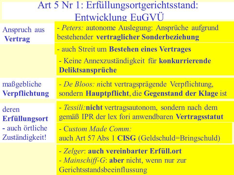 Art 5 Nr 1: Erfüllungsortgerichtsstand: Entwicklung EuGVÜ
