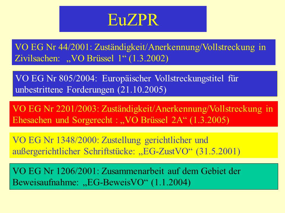 """EuZPR VO EG Nr 44/2001: Zuständigkeit/Anerkennung/Vollstreckung in Zivilsachen: """"VO Brüssel 1 (1.3.2002)"""