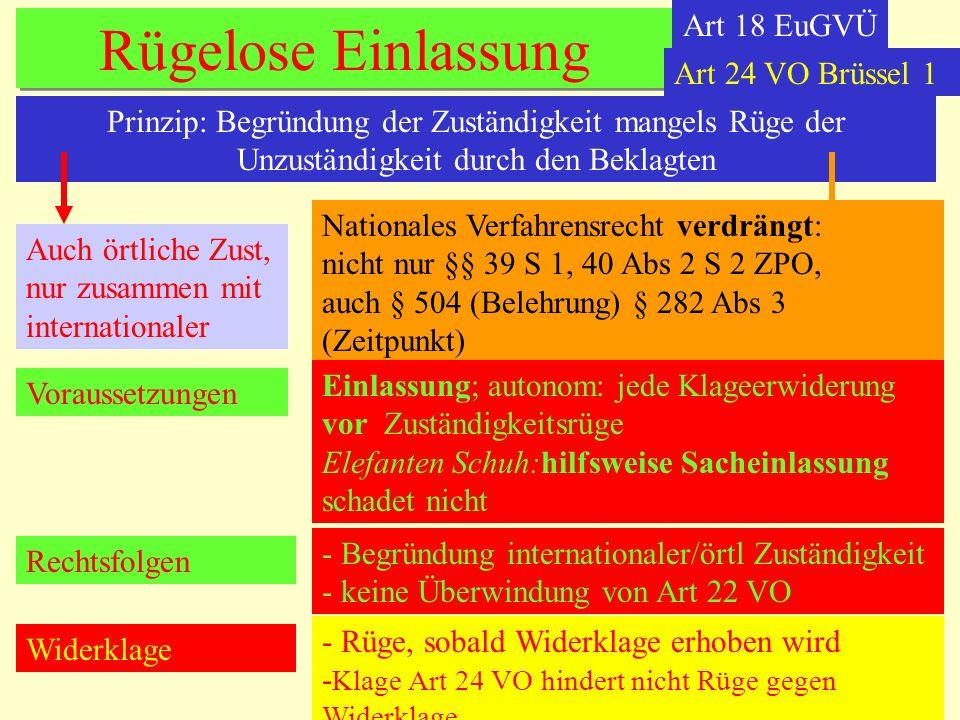 Rügelose Einlassung Art 18 EuGVÜ Art 24 VO Brüssel 1