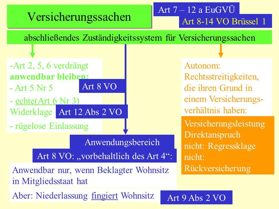 Versicherungssachen Art 7 – 12 a EuGVÜ Art 8-14 VO Brüssel 1