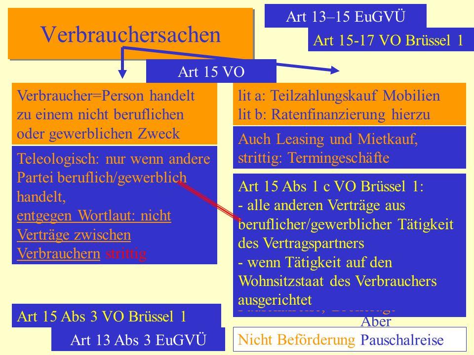 Verbrauchersachen Art 13–15 EuGVÜ Art 15-17 VO Brüssel 1 Art 15 VO