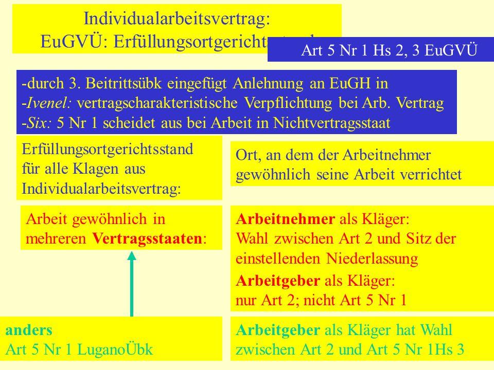 Individualarbeitsvertrag: EuGVÜ: Erfüllungsortgerichtsstand