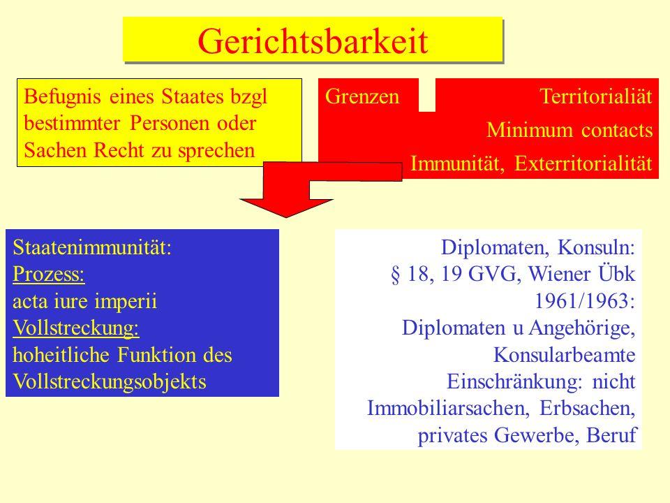 Gerichtsbarkeit Befugnis eines Staates bzgl bestimmter Personen oder Sachen Recht zu sprechen. Grenzen.