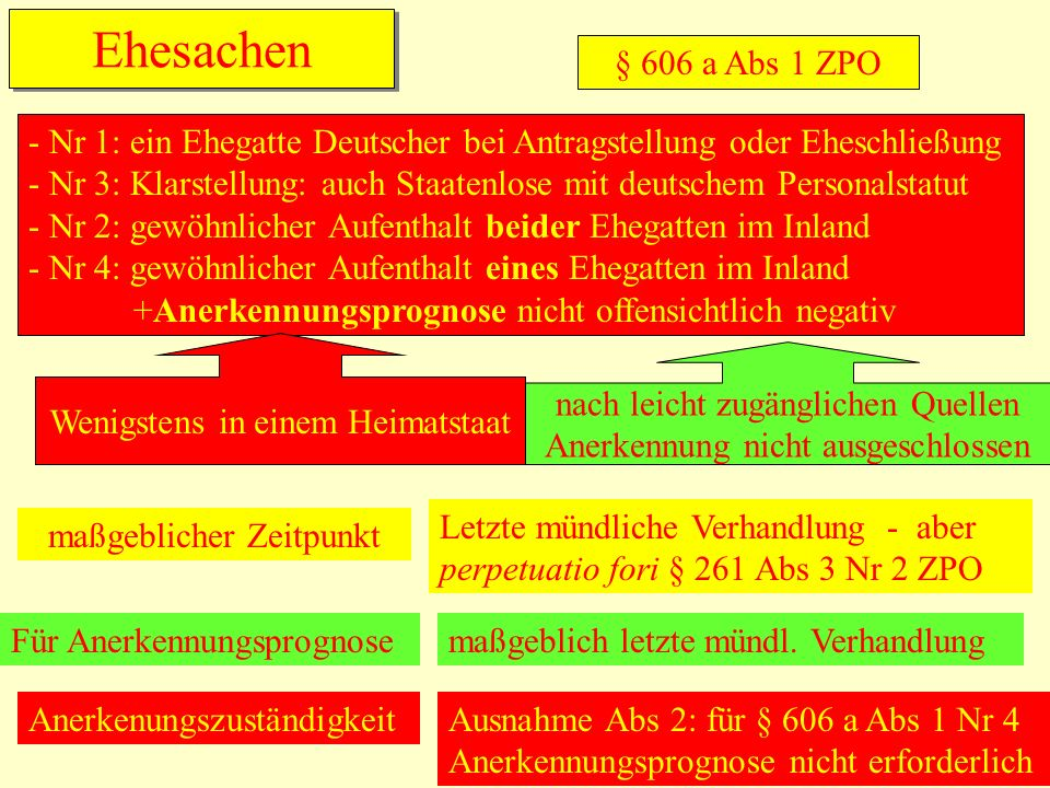 Ehesachen § 606 a Abs 1 ZPO.