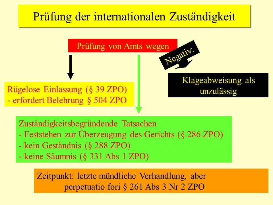Prüfung der internationalen Zuständigkeit