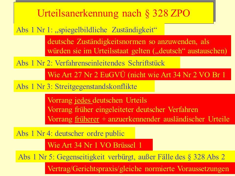 Urteilsanerkennung nach § 328 ZPO