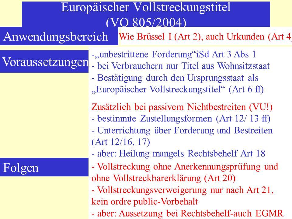 Europäischer Vollstreckungstitel (VO 805/2004)