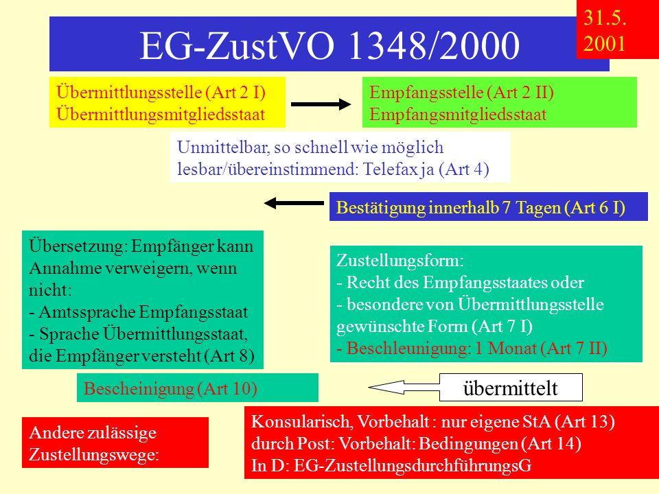 EG-ZustVO 1348/2000 31.5. 2001 übermittelt